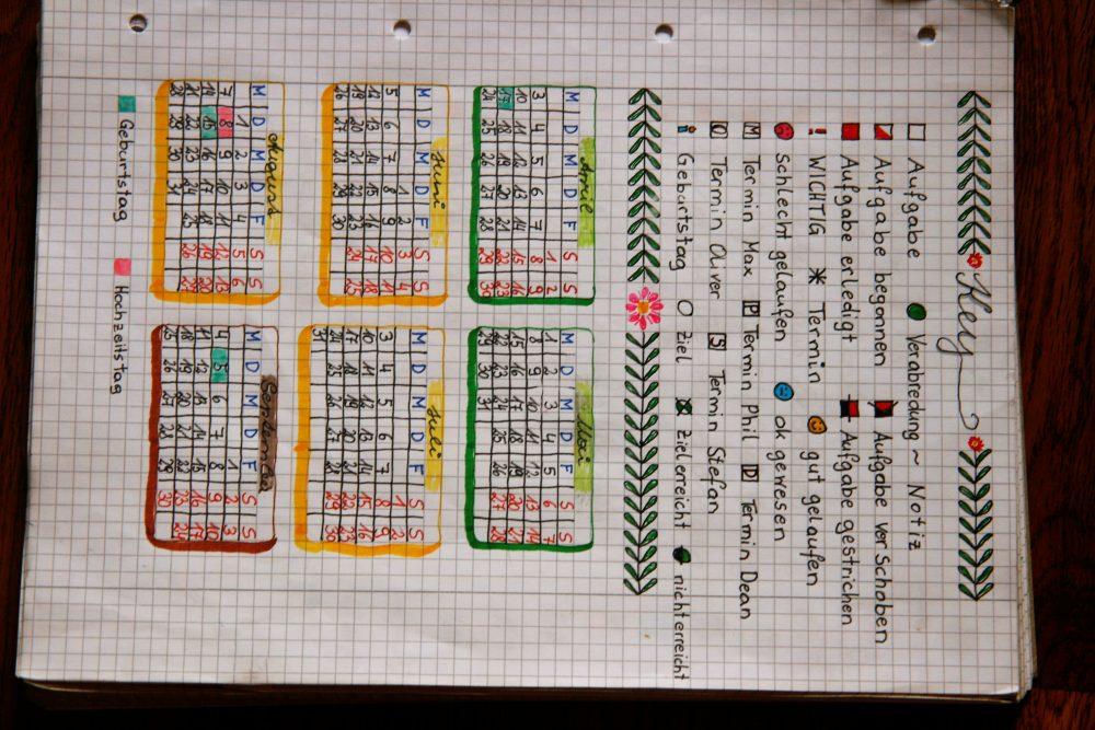 Key und Jahresübersicht Bullet Journal